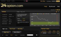 forex trading med 24option