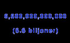 6.6 triljoner i siffror