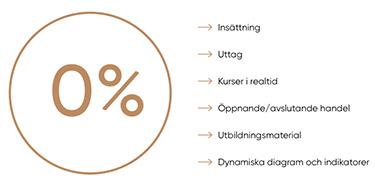 Capital: 0% avgifter