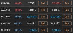 capital trading cny