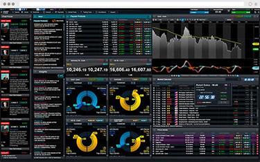 Avancerade grafer från CMC Markets