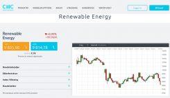 CMC Markets: Förnyelsebar energi aktiekorg