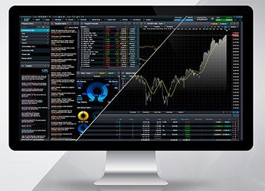 CMC Markets Trading plattform
