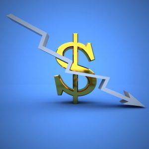 USD FOREX värde