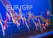 EUR/GBP graf