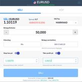 EUR/USD avgifter på ett tydligt vis