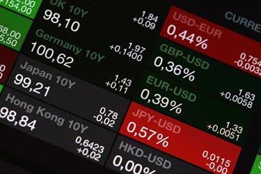 EUR USD graph ticker