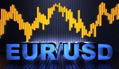 EUR / USD valutagraf