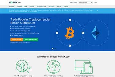 Forex.com's startsida år 2018