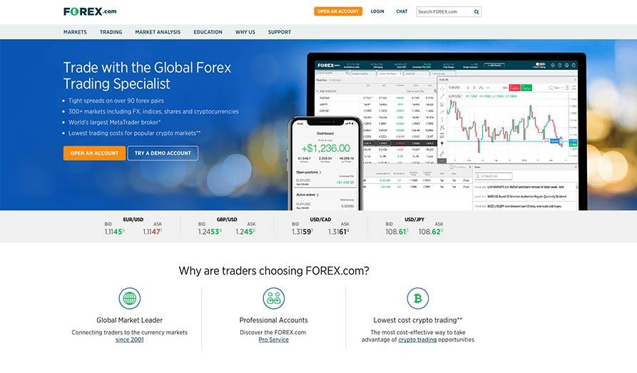Nyheter om Forex.com