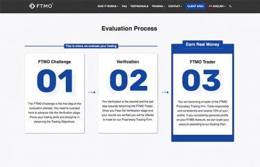 ftmo trading challenge
