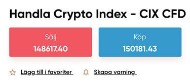 Handla med kryptoindex