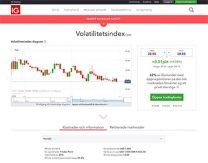 IG VIX index