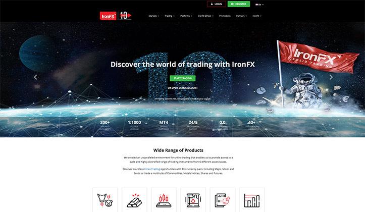 Nyheter om IronFx