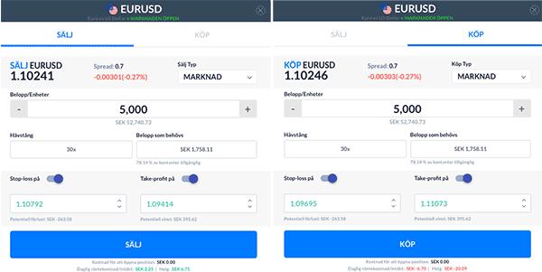 köpa eller sälja EUR/USD?