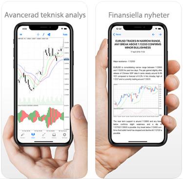 Teknisk analys från mobilen