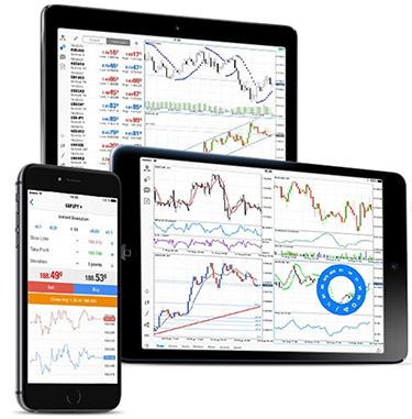 mt5 mobila plattformar