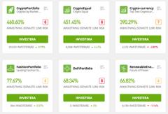 Risabla krypto trading portföljer
