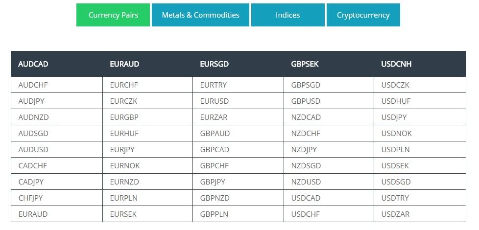 valuta swaps forex trading