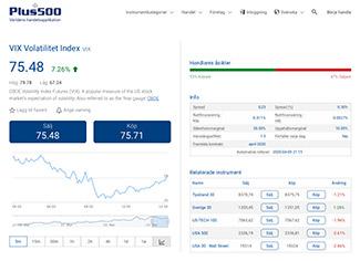 VIX trading - köpa eller sälj?